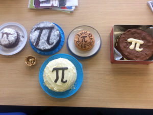 International Pi Day